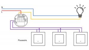 Schéma électrique d'un télévariateur connecté